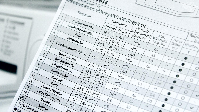 programm-übersicht Bauknecht Waschmaschine WM Steam 7 100
