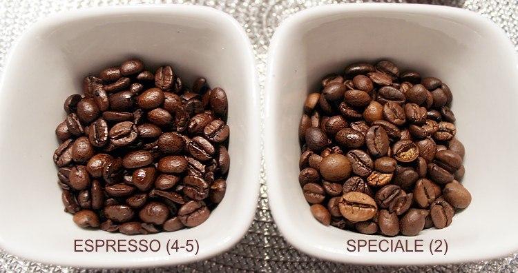 kaffeebohnen vergleich melitta bella crema